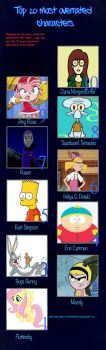 Top 10 Most Overrated Characters by Spuriousones13