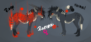 Rin reference... Including rage form by Rinermai