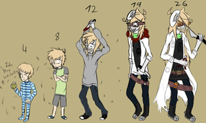 Cyborks Time-Line by Insanity-Monster