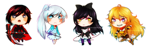 RWBY cheebs by kittyalyst