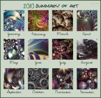 2010 summary of art by Loony-Lucy
