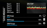 Rainmeter CPU Monitor by ryguylovesbacon
