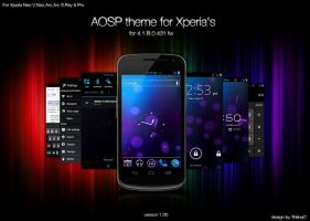 AOSP Theme for Xperia ICS by ThilinaC