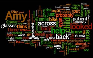 Playing with Wordle by Vanessanon