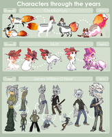 Characters through the years by griffsnuff