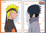 Naruto and Sasuke Shippuden by kingvegito