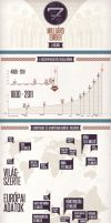 7 billion people infographics 1 by floydworx