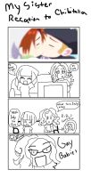 Aph Hetalia My Sister reaction to Chibitalia by AwesomeHellee9