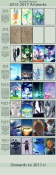 2012-2017 Art Journey - improvement meme by SeerStuff