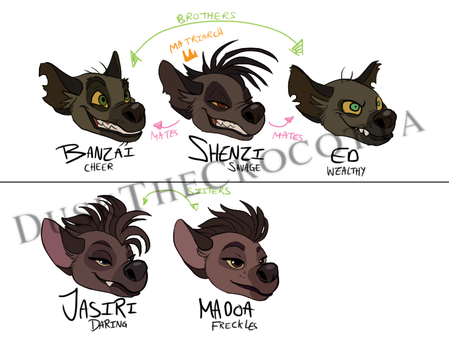 Handful of Hyena Headshots by DuskTheCrocotta