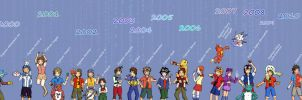 Digimon Timeline 1998-2012 by NelaNequin