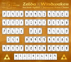 Ancient Hylian Chart by cow41087