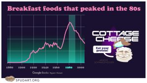 Cottage cheese - breakfast food of the 80s by spudart
