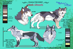 Ahsal and Neemah_Character sheet by Aquene-lupetta