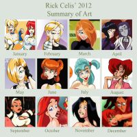 Rick Celis 2012 Art Summary by RickCelis