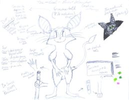 Snickers' Character Sheet by Starath