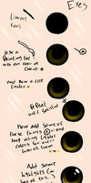 How I draw eyes by MelNathea