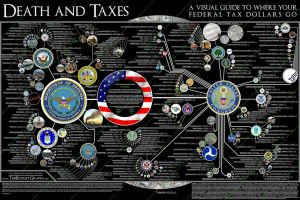 Death and Taxes: 2007 by mibi