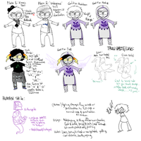 Me in Homestuck?? by ZACHARlE