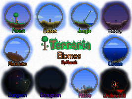 Terraria biomes by Nusaik