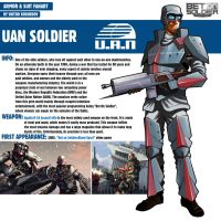 UAN Soldier Bet on Soldier by Pino44io
