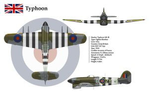 Typhoon GB 247 Sqn 3-View by WS-Clave