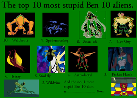 the top 10 most stupid ben 10 aliens by Chaser1992