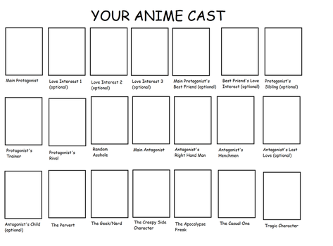 Your Anime Cast Meme by ShadowKnight49
