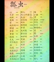 Chinese Characters III by Touch-and-Go