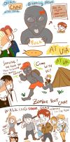 APH--Zombie apocalypse-- by aphin123