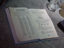 Potions Book by hellonlegs