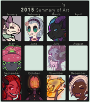 2015 Summary of Art Sophiesuffocate by SophieSuffocate