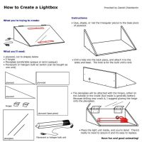 How to create a Lightbox by yamslayer