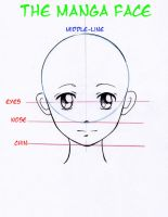 Manga basic head by Nevaart