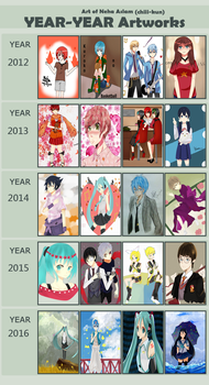 year to year artwork review by chiii-kun