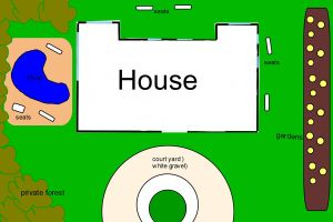 Sheen's house outside areas by Francinexxx