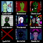 Alignment Chart by CosAce