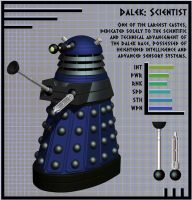 NDP - Dalek Scientist by Librarian-bot
