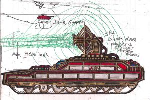 General Kwai's Adv. E.C.M. Tank by Lord-DracoDraconis