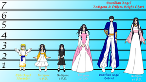 Guardian Angel Antigone and Others Height Chart by TorresAdlinCDL91