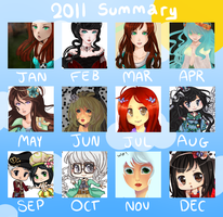 2O11 Summary Derp by Lunare-chan