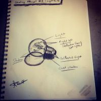 Lightbulb (Shading Attempt 1) by AbbyCatWolff