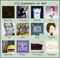 2010 Summary by pica-ae
