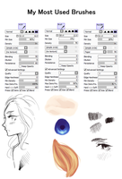 My Most Used Brushes (SAI) by hannitee