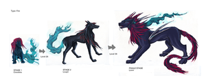 Fakemon evolution by Feanaro07