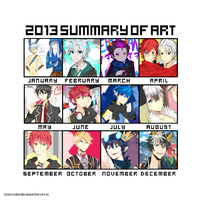 SUMMARY 2013 by 0w0b