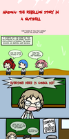 WSW Contest- Madoka the Abridgement Story by TobiObito4ever