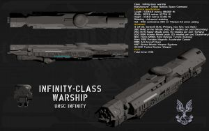 Infinity Class Warship ortho by unusualsuspex