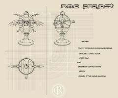 R.M.C Project by CristianoReina