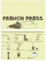 French Press Instructions by inkxel